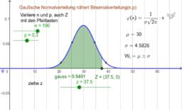 Normalverteilung  für die Binomialverteilung(n,p)