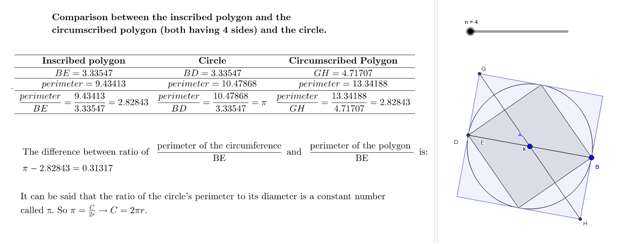 Intuitive Idea for determining π Press Enter to start activity