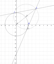 Visualize a Binomial Formula