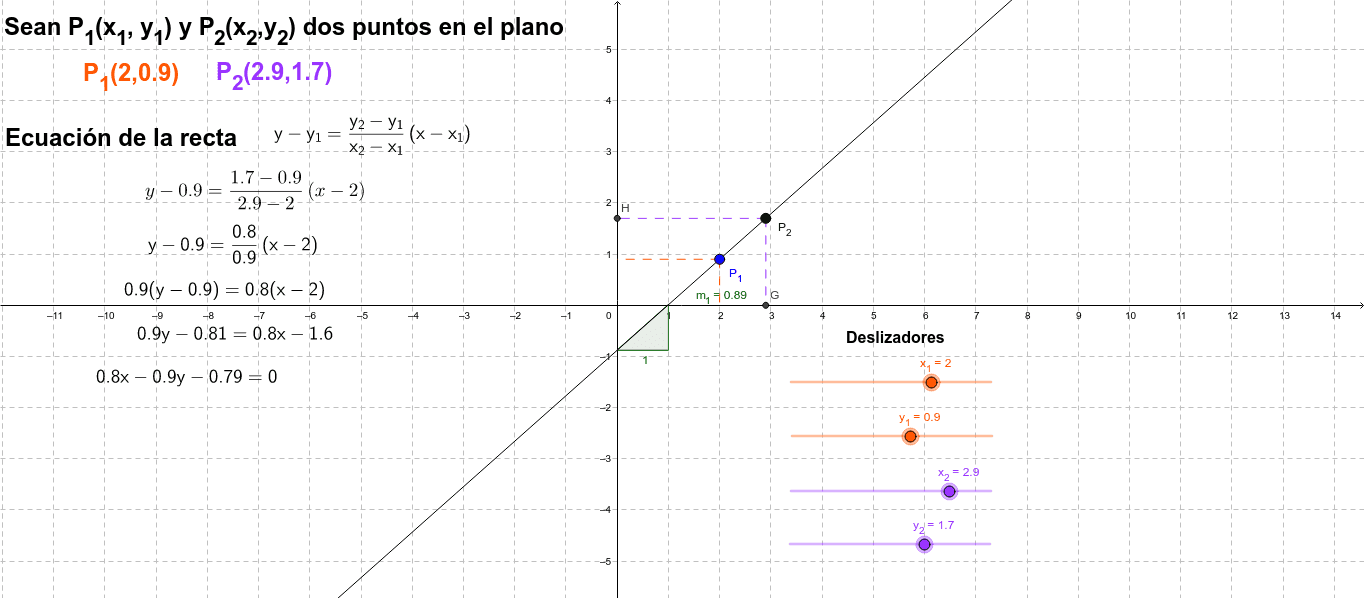 Mueve los deslizadores (puntos naranjos y morados) Press Enter to start activity