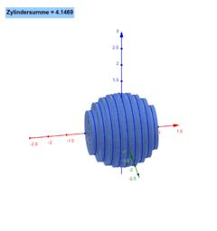 Kugel und parallele Zylinder(-scheiben)