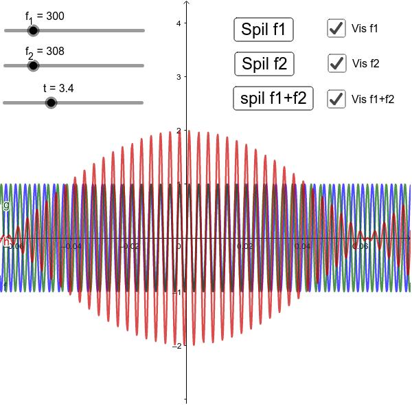 Lydbølgeinterferens