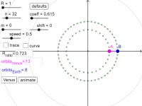 Earth-Venus cardioid-like orbit patterns