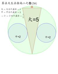 算法天生法指南二之巻(58)