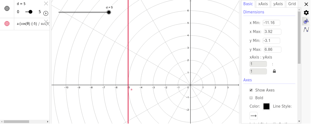 Recta paralela al eje Π/2, y que se encuentra a la izquierda del polo. Presiona Intro para comenzar la actividad