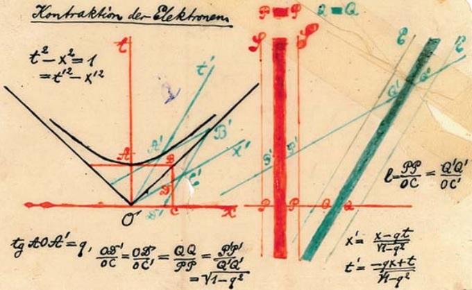 Di seguito il disegno a colori presentato da Minkowski nella presentazione di[i]Raum und Zeit nel 1908[/i]