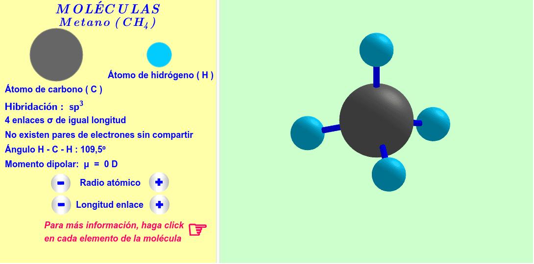Moléculas del tipo AX4 ( haga click en cada elemento de la molécula ).