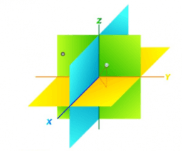 Vectors in three dimensions