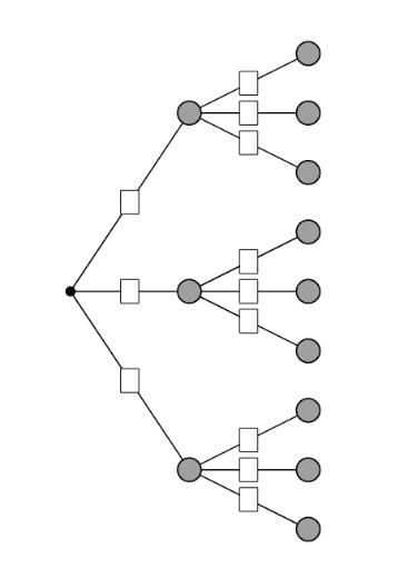 Baumdiagramm Generator Geogebra