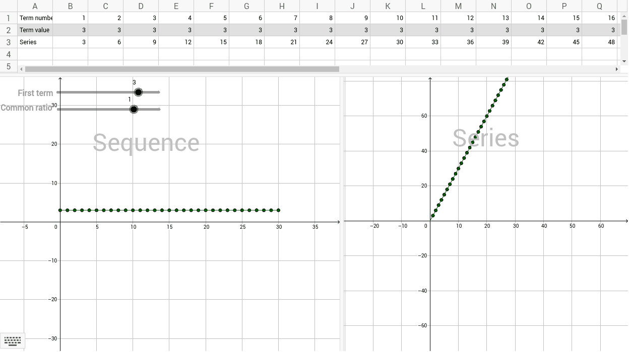 geometric sequence and series - GeoGebra