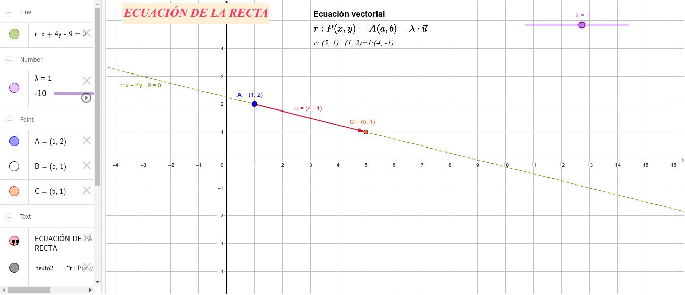 Ecuaciones de la recta. Ecuación vectorial