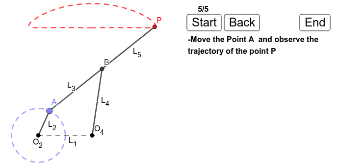 This mechanism is a four-bar mechanism that generates a trajectory with an approximately rectilinear section. Move the Point A (Blue Point) and observe the movement of the point P (Red Point).