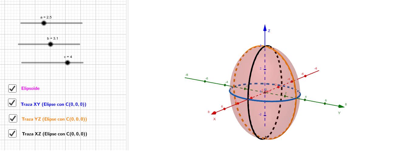 A continuación podrás visualizar la construcción de un elipsoide y sus trazas . Haz clic en cada casilla y se visualizará la traza con el plano coordenado correspondiente. Los deslizadores te permitrán modificar la ecuación del elipsoide y de su gráfica Presiona Intro para comenzar la actividad