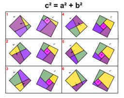 Pythagorean Theorem:  Asymmetric & symmetric Perigal Proof