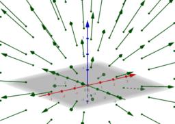 Graficadora de campos vectoriales en R3
