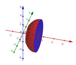 Solido de revolución simple (eje x)