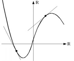MATEL2 (DE): Grenzwerte, Ableitung, Funktionsanalyse