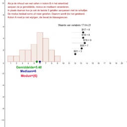 Histogram met gemiddelde, mediaan en modus