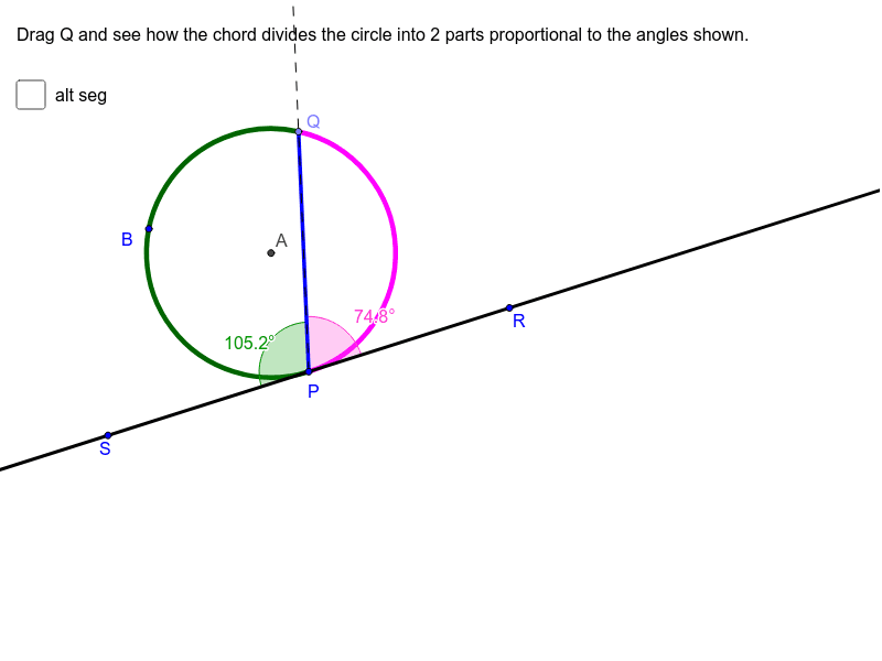 The inscribed angles (<SPQ = green & <RPQ = pink) that are formed when a chord intersects with a tangent at the point of tangency are ALWAYS SUPPLEMENTARY! Press Enter to start activity