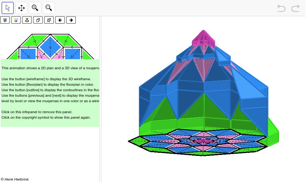 figure 4 basic family characteristics - D Press Enter to start activity