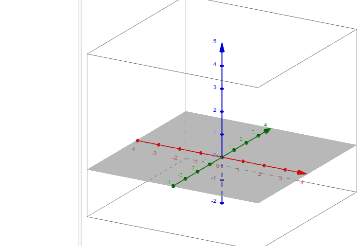 Het 3D tekenvenster