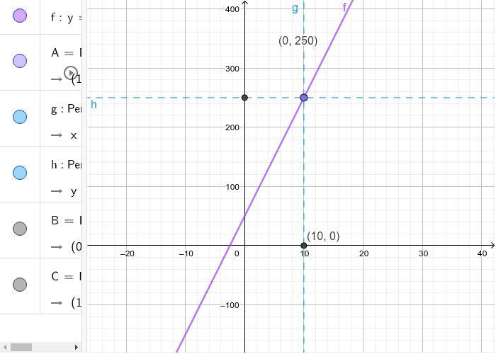 2nd year Linear Algebra Press Enter to start activity