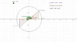 angles que difereixen en 180º