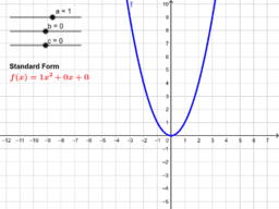 Standard Form of a Parabola