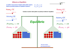 Bilancia ed Equilibrio