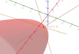 Analyyttinen Geometria