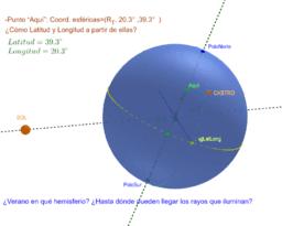 Esfera Sol Tierra