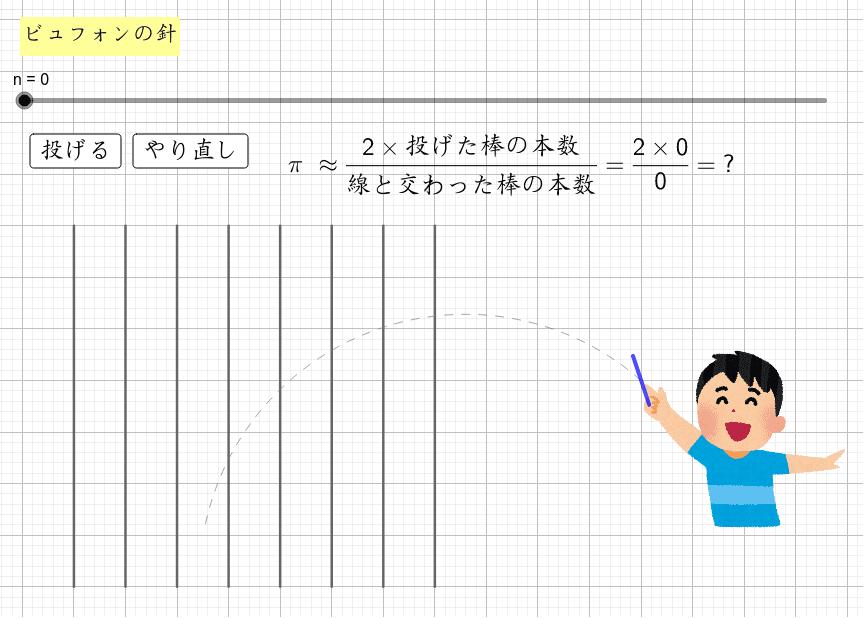 ビュフォンの針というランダムな実験によって円周率の近似値を求めます。理由は確率論の知識が必要です(*´з`) ワークシートを始めるにはEnter キーを押してください。