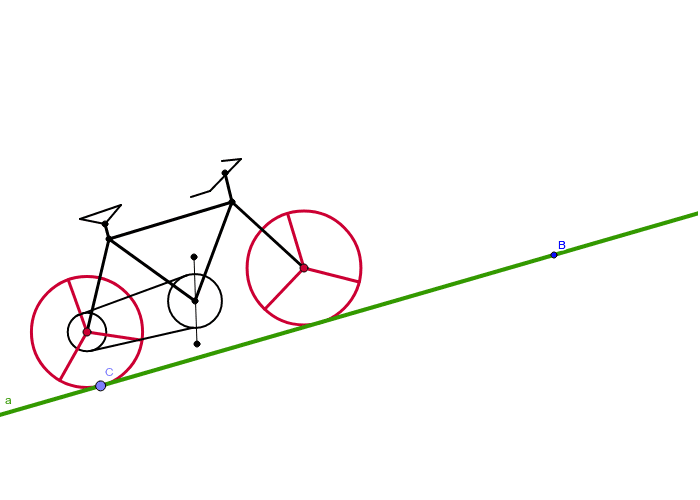 Experimenta amb els punts del dibuix: què passa amb la bicicleta? Premeu Enter per iniciar l'activitat