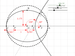 Angle and Distance Label Tools