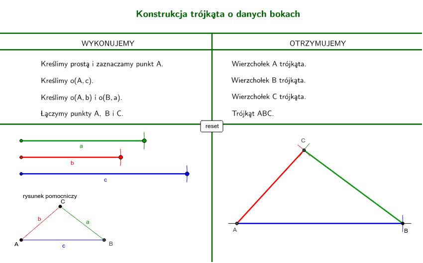 Konstrukcja trójkąta różnobocznego