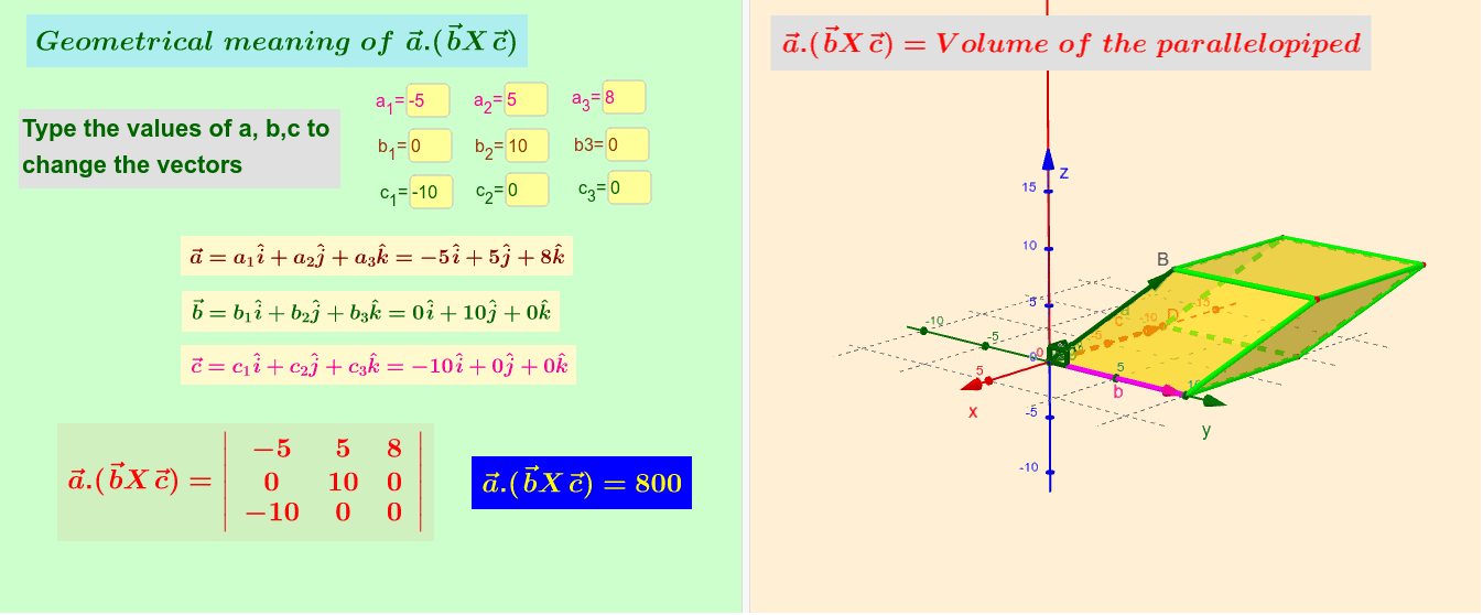 Geometrical meaning-Scalar triple product Press Enter to start activity