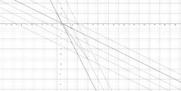 coordenadas na base S