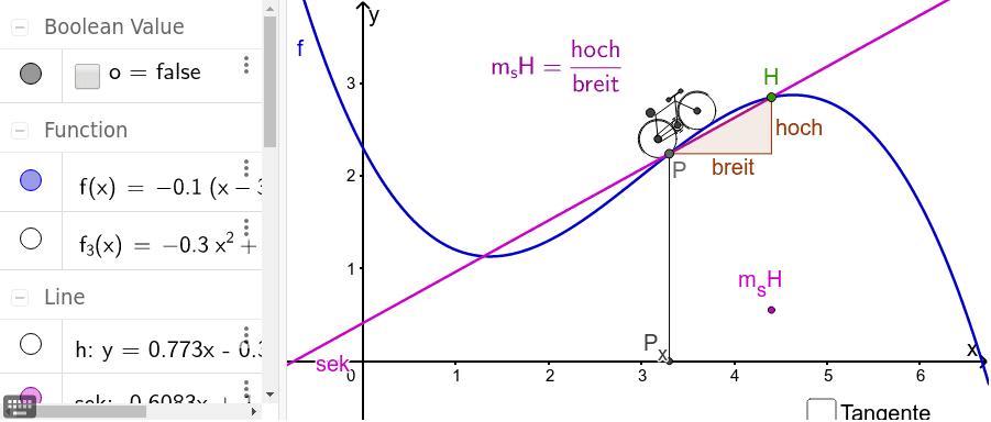 Die Lücke finden Sie  nur, wenn Sie H ausschließlich mit den Pfeiltasten bewegen Drücke die Eingabetaste um die Aktivität zu starten