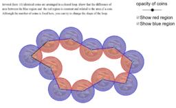 Loop of Coins