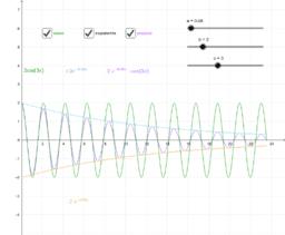 Damped harmonic oscillator (small screens)