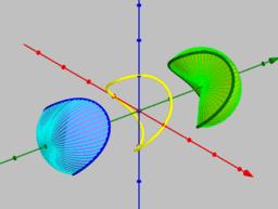 Corbes sobre una esfera