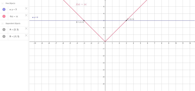 Graphs of Absolute Value Functions – GeoGebra Intended For Graphing Absolute Value Functions Worksheet
