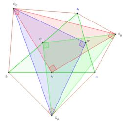 Théorème de Neuberg avec six triangles rectangles isocèles