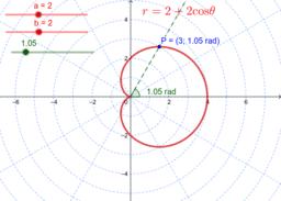 Polar curve: r = a + b cosθ