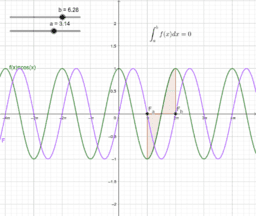 Definite Integral of cos(x)