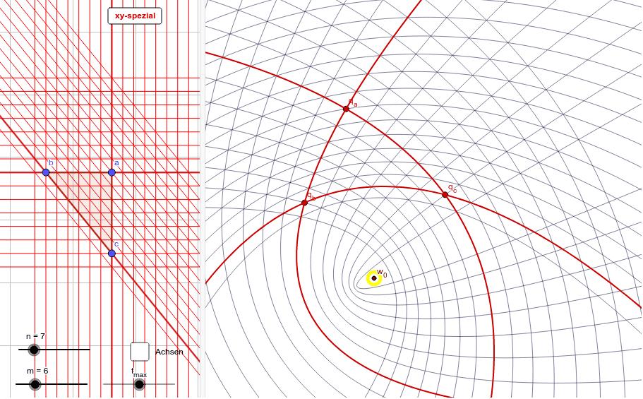 z - Ebene        →  →  →  →  →    quadrieren    →  →  →  →  →  →  →         w - Ebene Drücke die Eingabetaste um die Aktivität zu starten