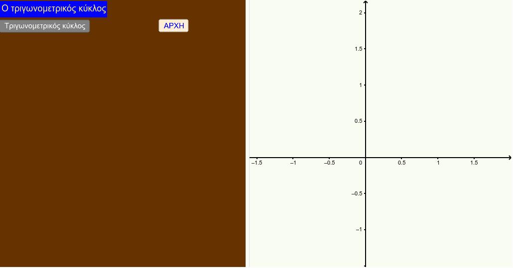 Ο Τριγωνομετρικός Κύκλος 1