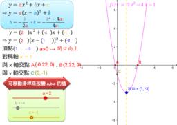 利用Geogebra說明y=ax2+bx+c圖形性質