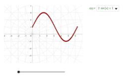 Morphing Cartesian Graphs to Polar Graphs