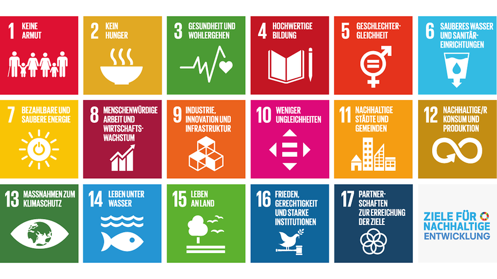 Quelle: https://www.bundesregierung.de/breg-de/themen/nachhaltigkeitspolitik/die-un-nachhaltigkeitsziele-1553514